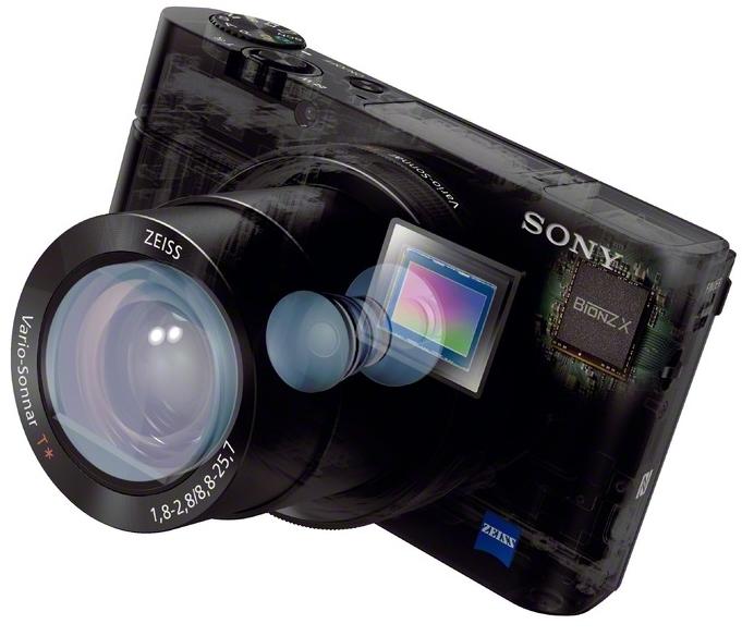 Cyber-shot RX100 M3