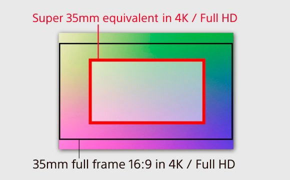 Супер 35 мм