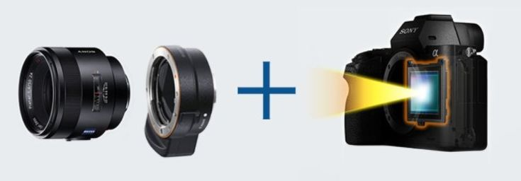 Phase detection autofocus with A-mount lenses