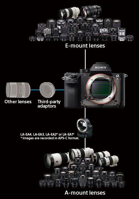 Используйте любимые объективы и забудьте о дрожании камеры