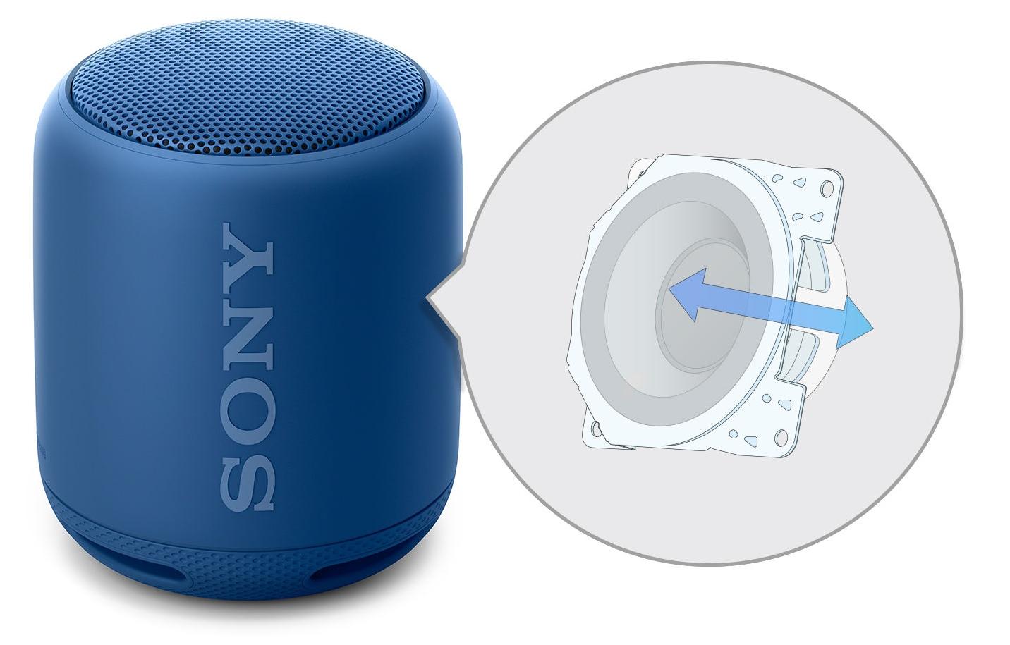 Sony SRSXB10 Раскачайте вечеринку с EXTRA BASS.