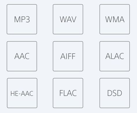 audio_formats